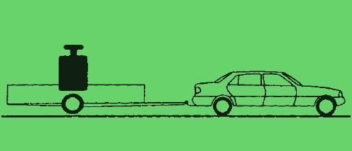 Ladungssicherung (richtig 1)