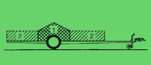 Ladungssicherung (richtig 2)
